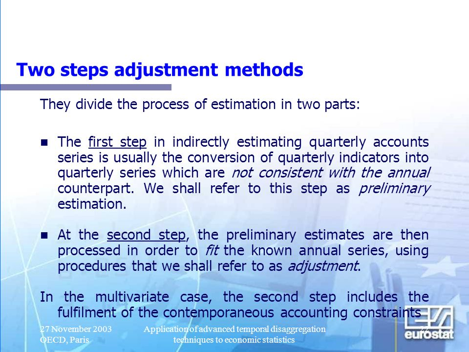 Two steps adjustment methods