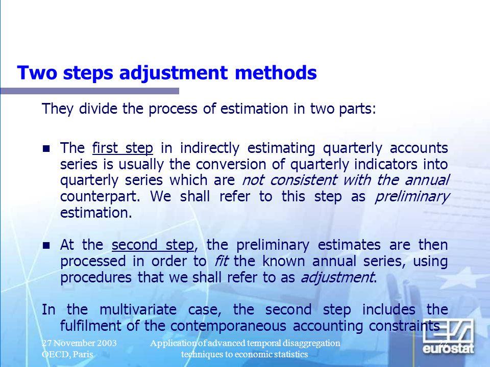 Two steps adjustment methods