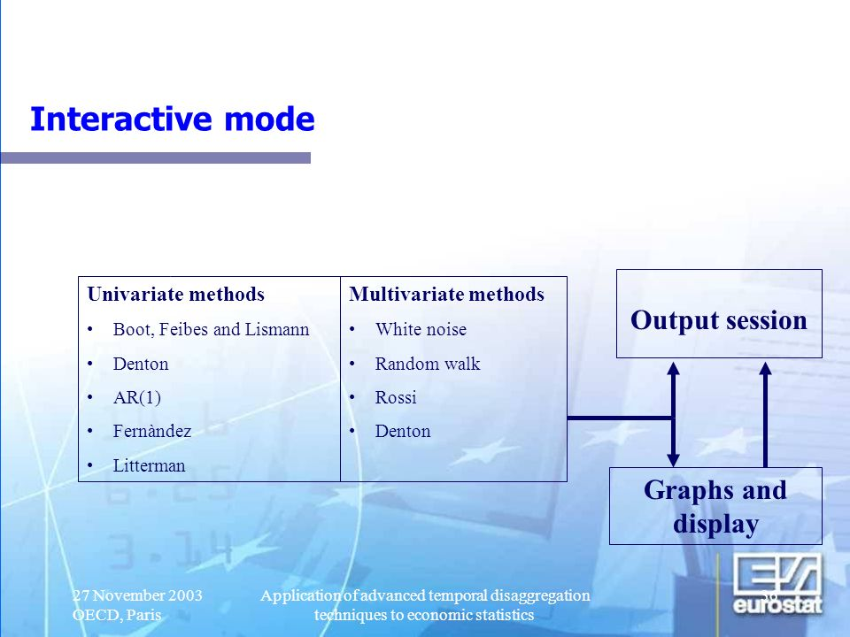 Interactive mode Input session Output session Graphs and display