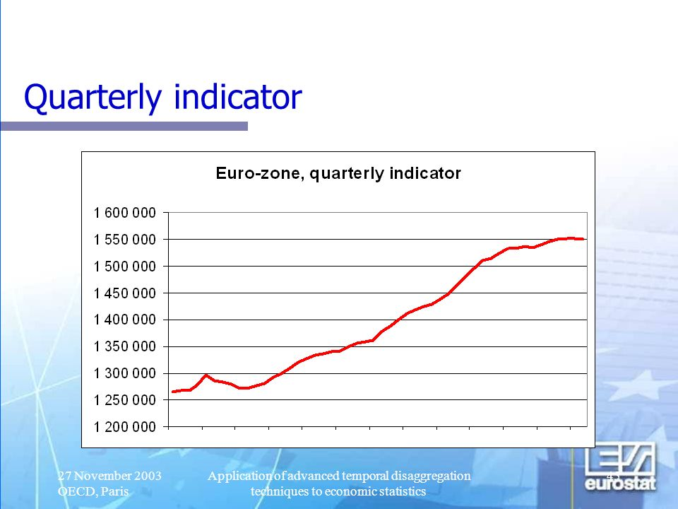 Quarterly indicator 27 November 2003 OECD, Paris