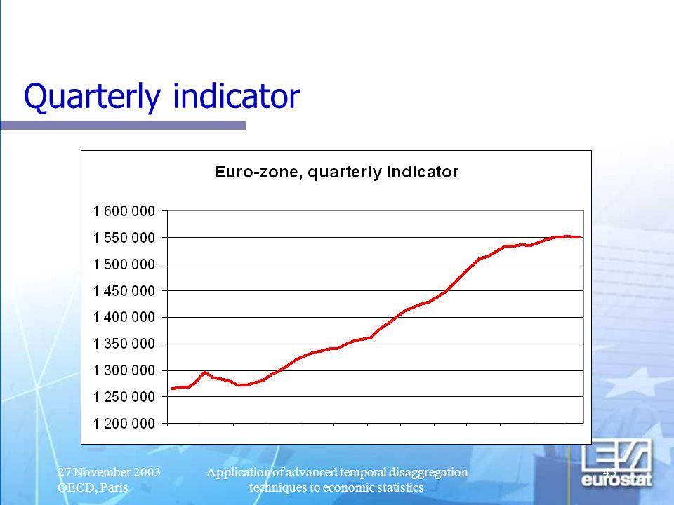 Quarterly indicator 27 November 2003 OECD, Paris