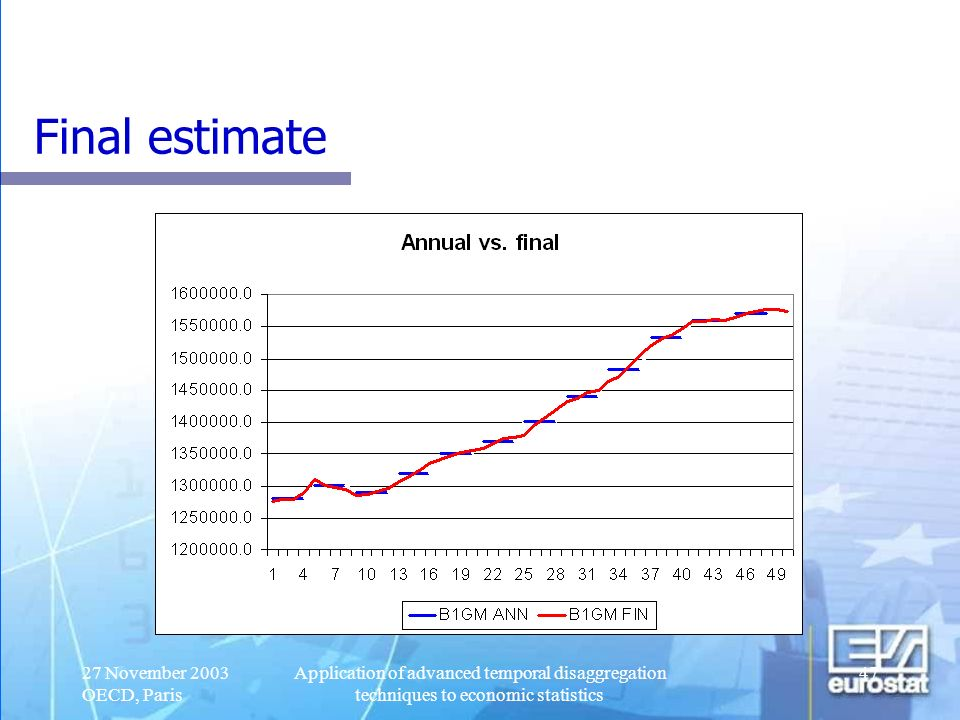 Final estimate 27 November 2003 OECD, Paris