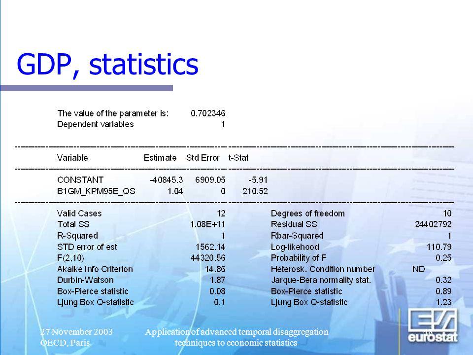 GDP, statistics 27 November 2003 OECD, Paris