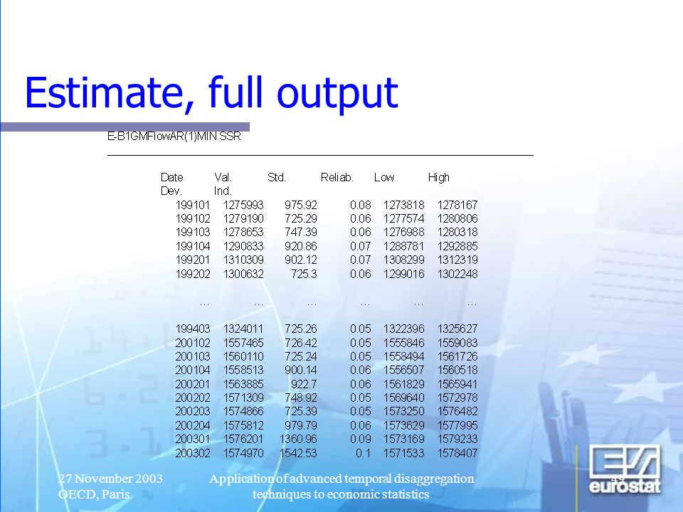 Estimate, full output 27 November 2003 OECD, Paris