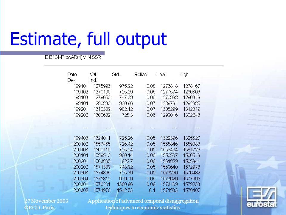 Estimate, full output 27 November 2003 OECD, Paris