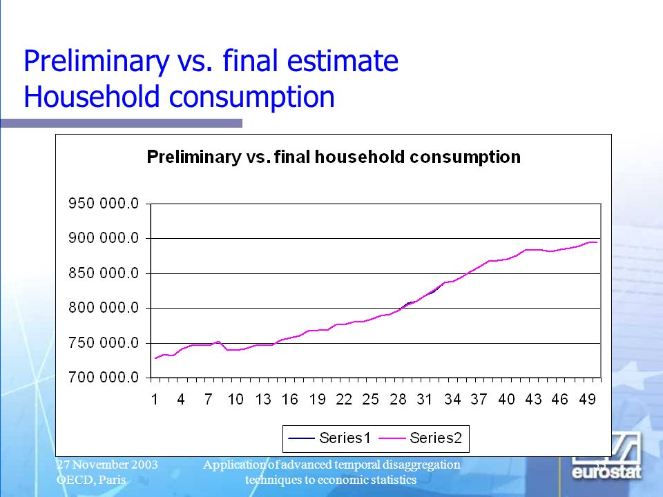 Preliminary vs. final estimate Household consumption