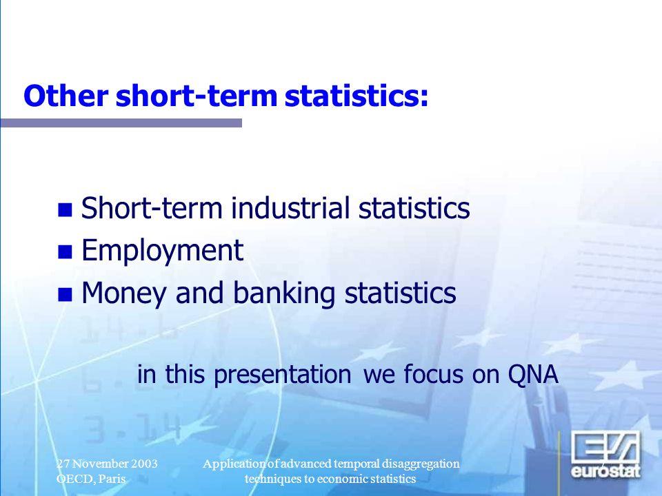 Other short-term statistics: