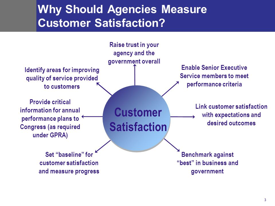How To Measure Service Quality