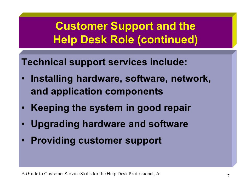 what are good customer service skills