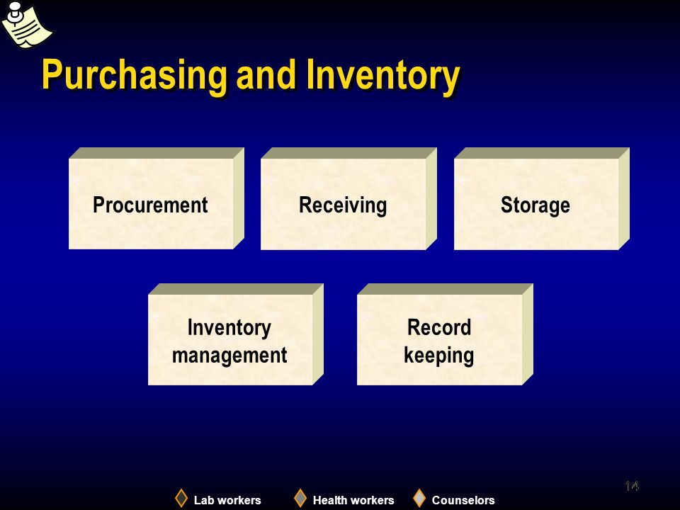 purchasing and inventory management Having trouble deciding on the best inventory management software for your business let our community and experts help make your buying decision easy.