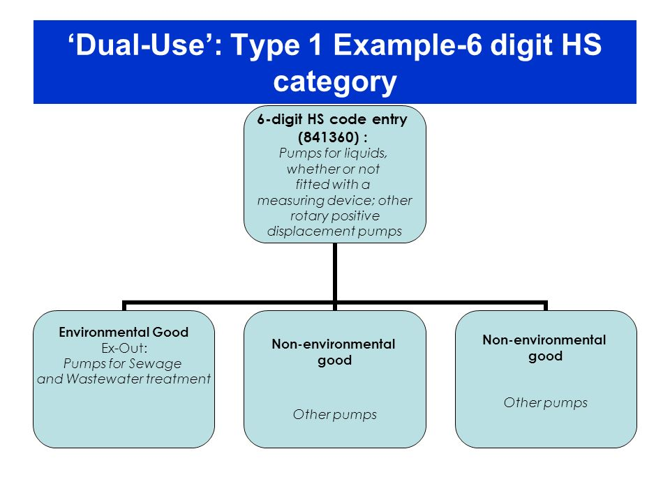 'Dual-Use': Type 1 Example-6 digit HS category
