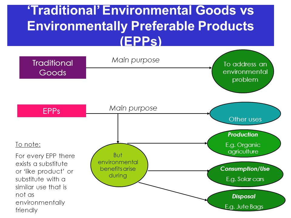 'Traditional' Environmental Goods vs Environmentally Preferable Products (EPPs)