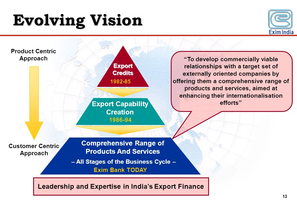 Evolving Vision Export Capability Creation