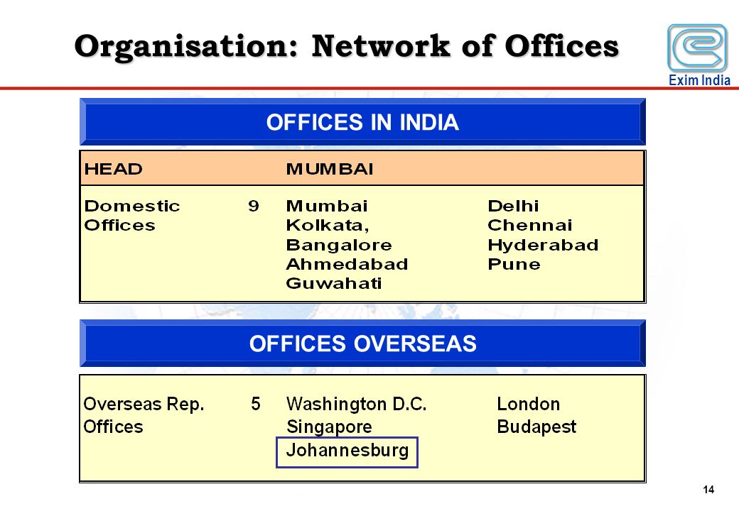 Organisation: Network of Offices