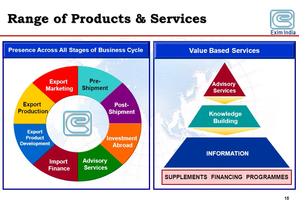 Range of Products & Services