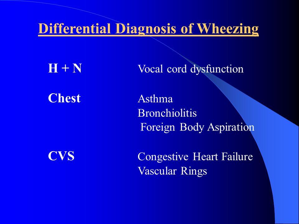 pediatric congestive heart failure guidelines