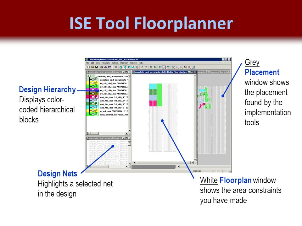 Xilinx smartguide flow for Floorplanner software