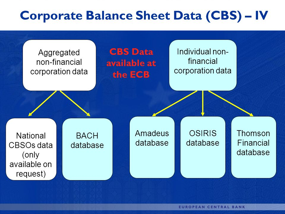 CBS Data available at the ECB