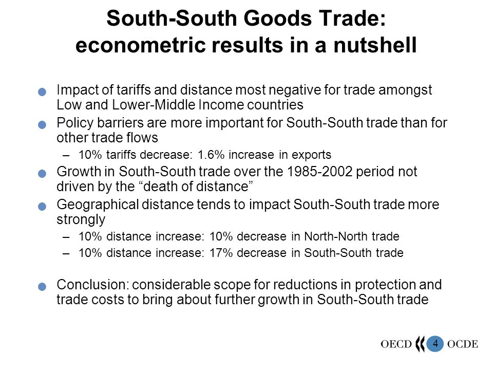 South-South Goods Trade: econometric results in a nutshell