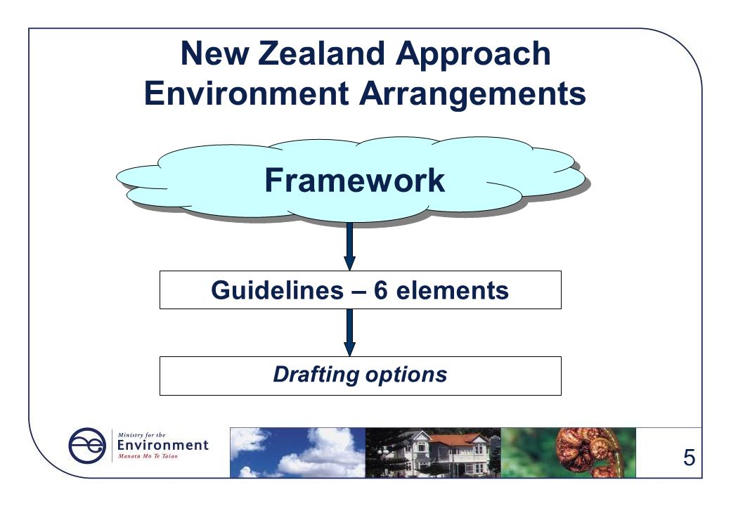 New Zealand Approach Environment Arrangements