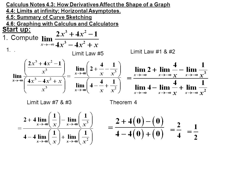 Calculus notes 43 how derivatives affect the shape of a graph 2 start ccuart Images