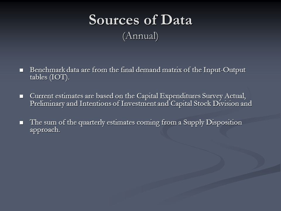 Sources of Data (Annual)