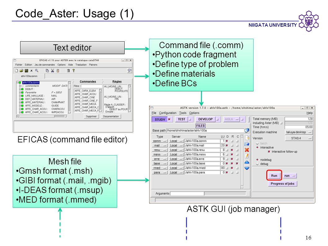 code aster windows