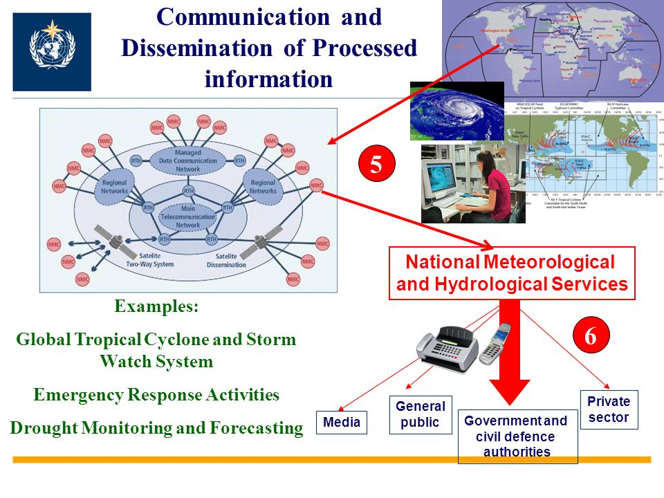 Communication and Dissemination of Processed information