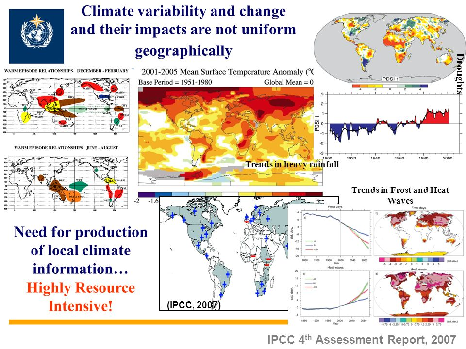 Need for production of local climate information…