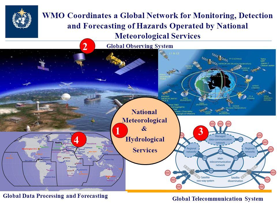 National Meteorological &