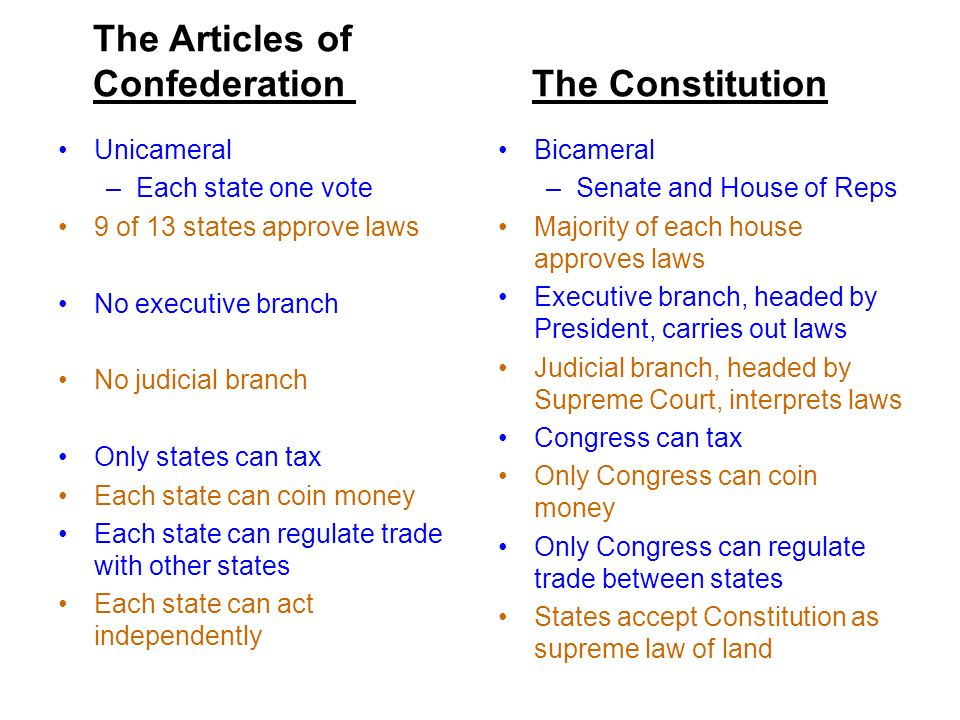 The Articles of Confederation The Constitution