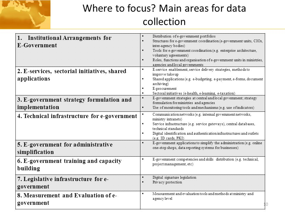 Where to focus Main areas for data collection