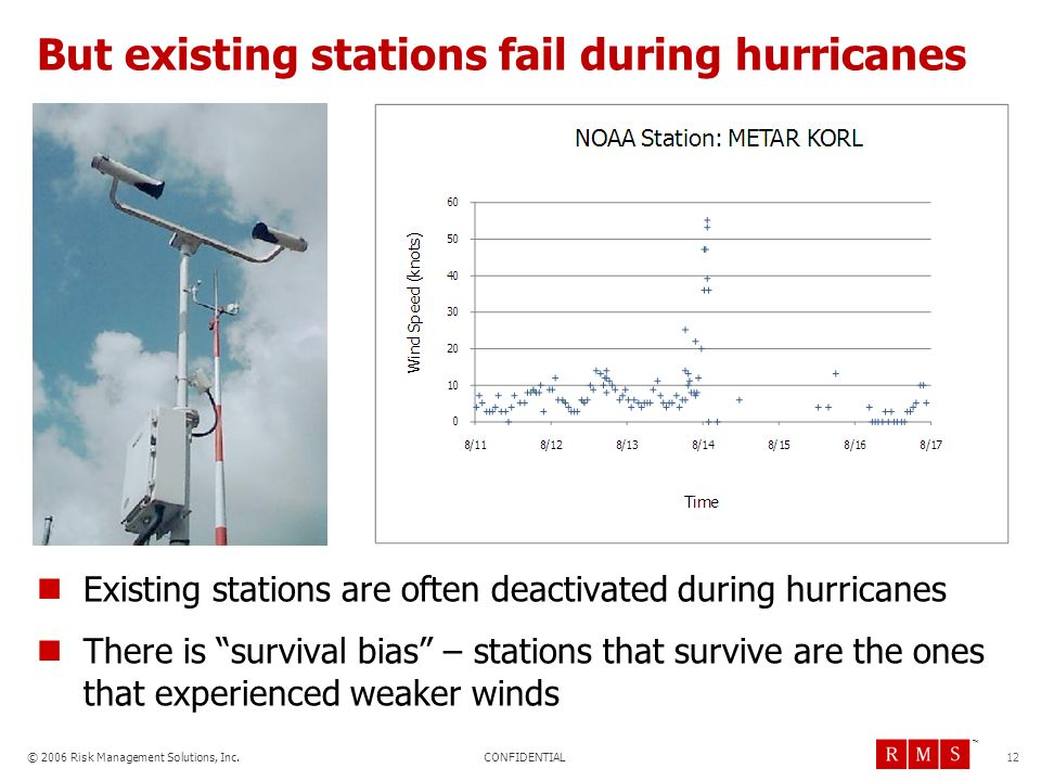 But existing stations fail during hurricanes