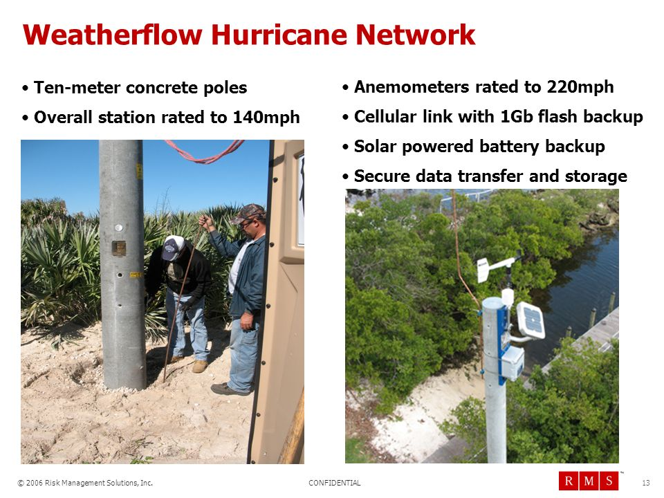 Weatherflow Hurricane Network