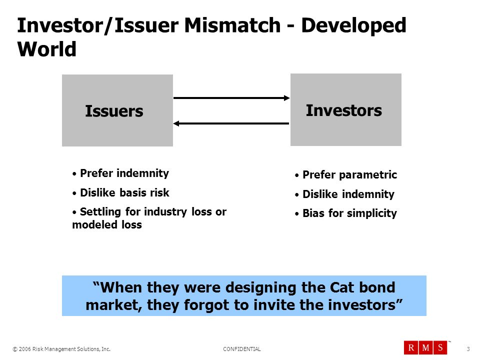 Investor/Issuer Mismatch - Developed World