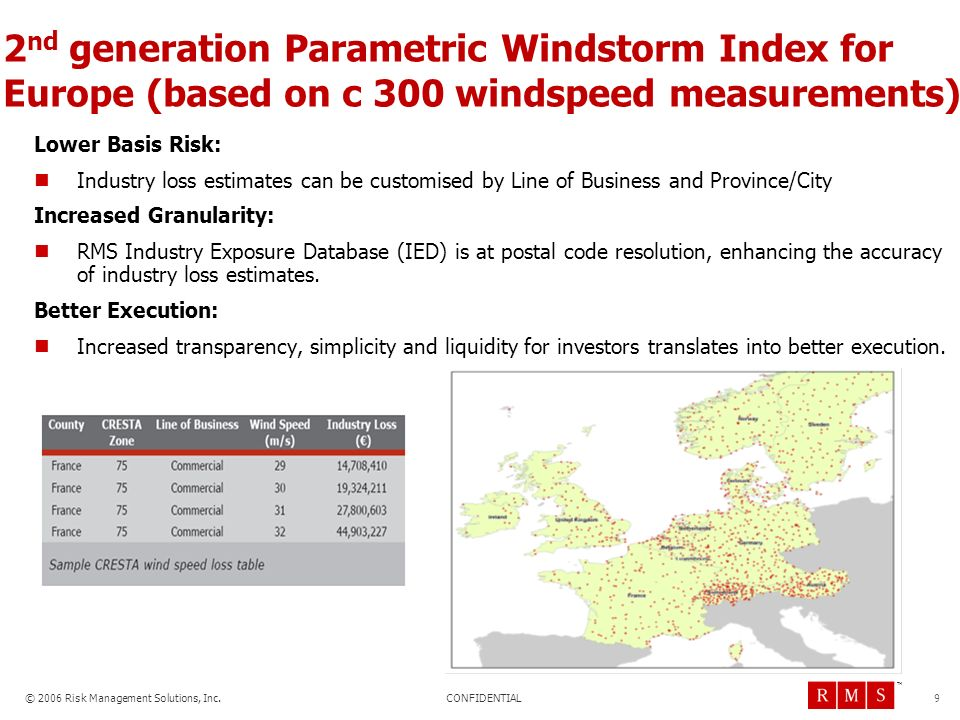 2nd generation Parametric Windstorm Index for Europe (based on c 300 windspeed measurements)