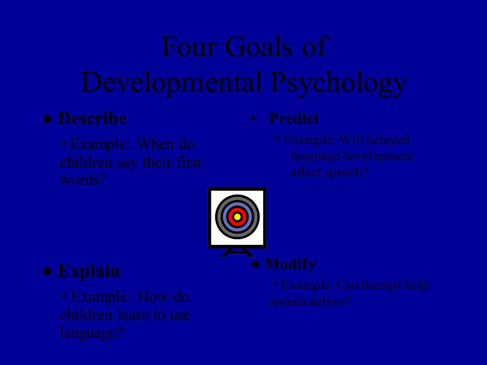 Human Development The scientific study of the processes of ... Types Of Human Communication
