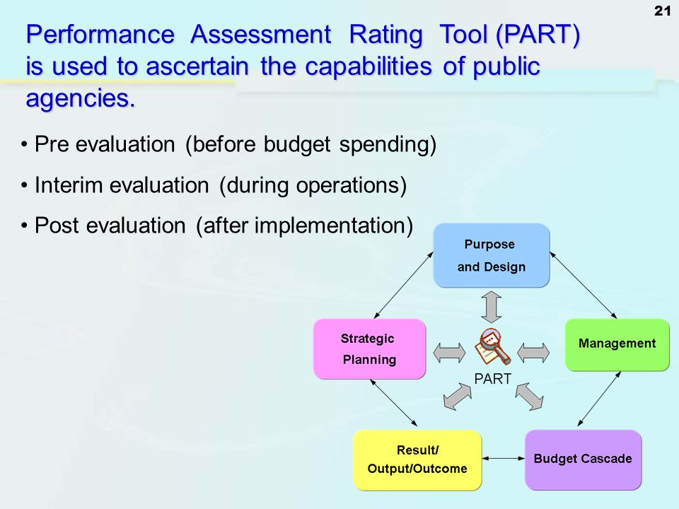 Performance Assessment Rating Tool (PART) is used to ascertain the capabilities of public agencies.