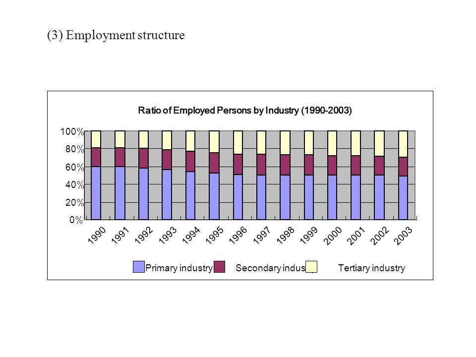 (3) Employment structure