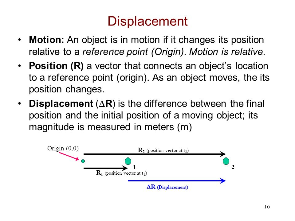 displacement: the difference between the final and initial position of a point essay 1 note that the direction of the displacement vector is the direction of motion between successive points in the motion diagram but the velocity of an object's also points in the direction of motion, so an object's velocity vector points in the same direction as its displacement vector.