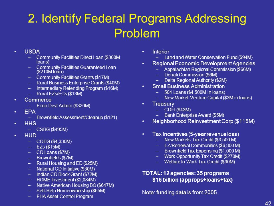 2. Identify Federal Programs Addressing Problem