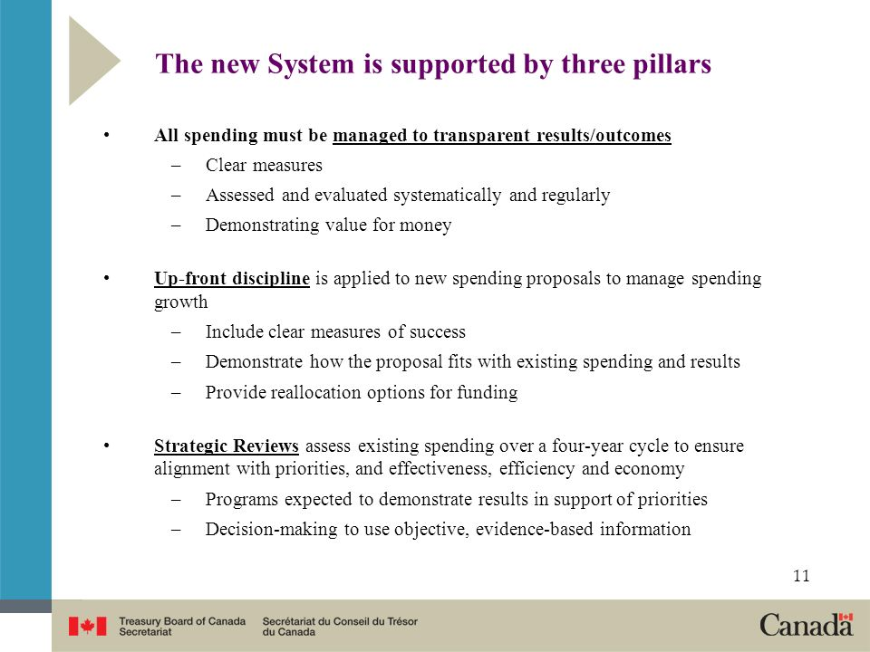 The new System is supported by three pillars