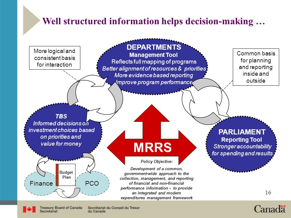 MRRS Well structured information helps decision-making … DEPARTMENTS