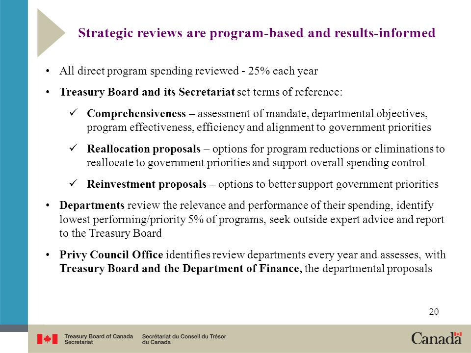 Strategic reviews are program-based and results-informed