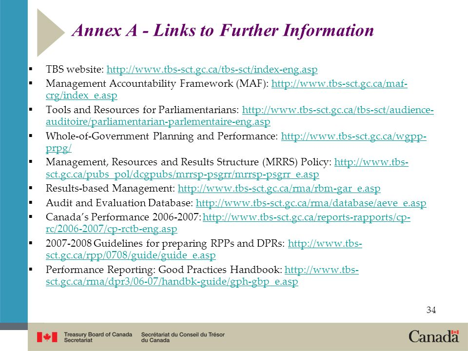 Annex A - Links to Further Information