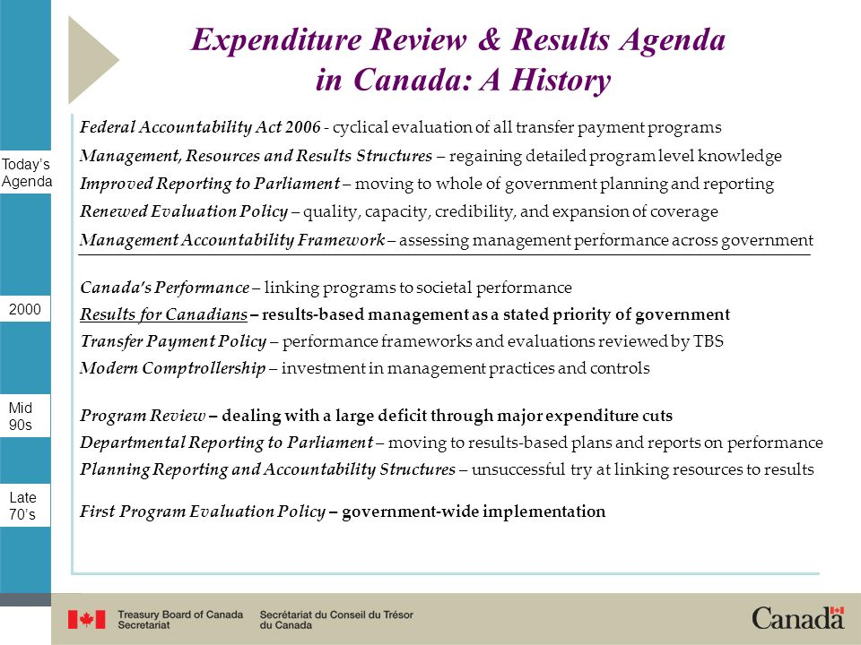 Expenditure Review & Results Agenda in Canada: A History