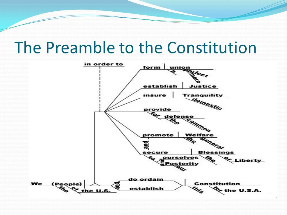 Chapter 9 The Confederation and the Constitution - ppt download