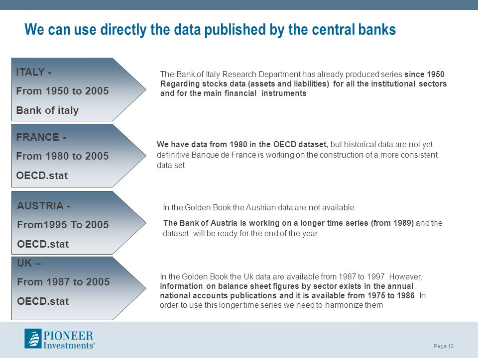 We can use directly the data published by the central banks