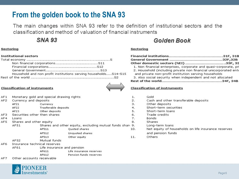 From the golden book to the SNA 93