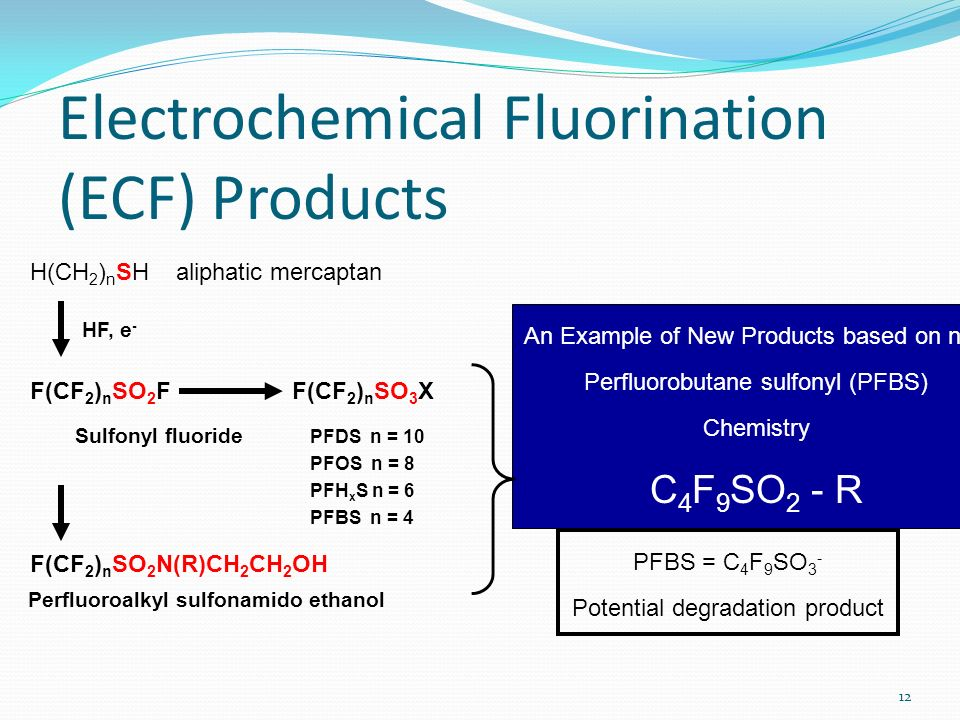 Electrochemical Fluorination (ECF) Products